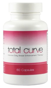 Learn More About Total Curve